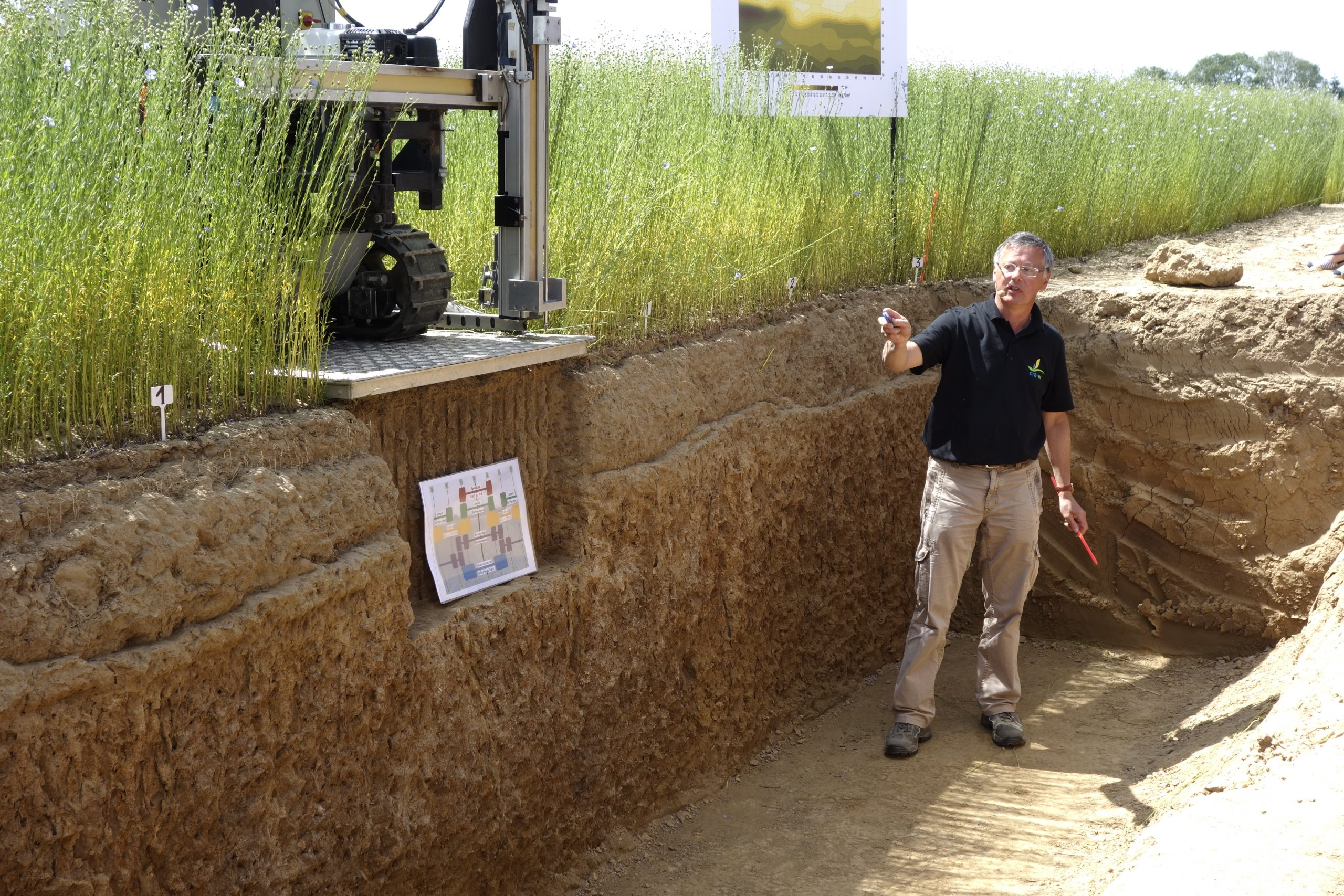 Christian Roisin explains a comparison of TMS and non-TMS soil profiles at the Walloon Agricultural Research Center